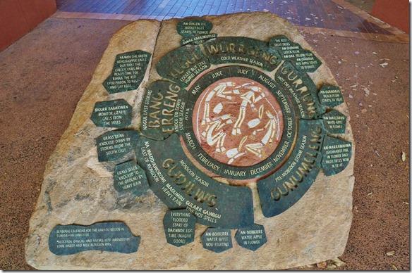2807 hier sind die 6 Jahreszeiten der Aborigines der Gegend aufgezeichnet = dies ist der Eingang zum sehr schönen und informativen Warradjan Cultur Center
